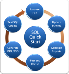 SQL Quick Start Workbench
