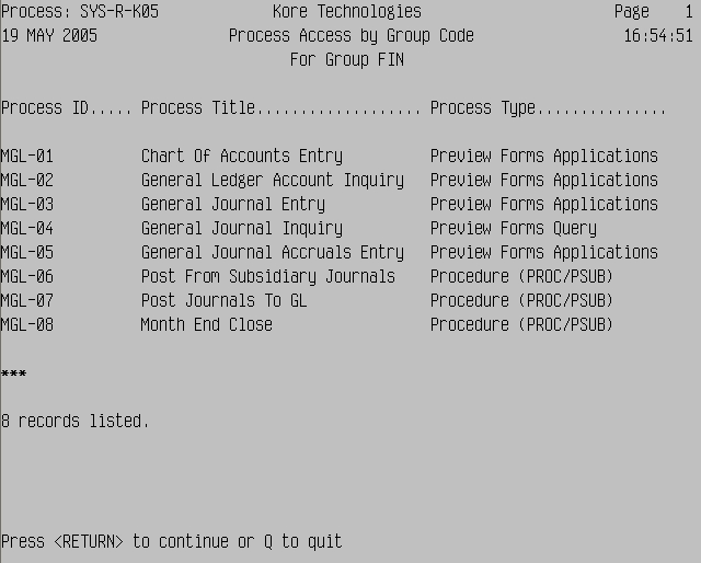 DataFlo Process Access by Group Report SOX